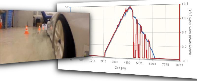 Das Diagramm soll parallel zum Video die Passenden Sensorwerte des Autos anzeigen.