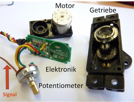 Aufbau Servomotor